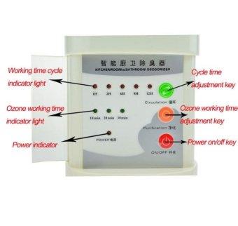 Air Ozonizer Air Purifier For Home Deodorizer Ozone Ionizer Generator Sterilization Germicidal Filter Disinfection Clean Room - 2