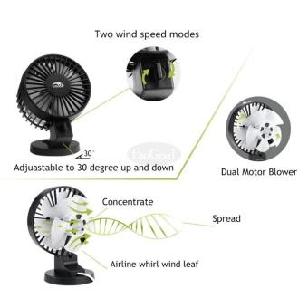 EsoGoal USB Desk Mini Fan, Quiet Table Fan 2 Speed Modes Dual Blades for Home Room Office Table,Black - intl - 3