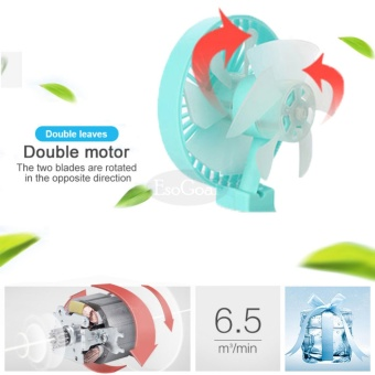 EsoGoal USB Desk Mini Fan, Quiet Table Fan 2 Speed Modes Dual Blades for Home Room Office Table,Blue - intl - 2