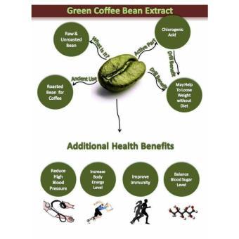 Vita Herbs Green Coffee, Garcinia Cambogia Coffee, Brazilian Coffee FREE Flush Out Colon Cleanse 1 Sachet - 4