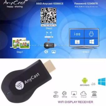 AnyCast Miracast 1080P Wifi HDMI Display Dongle Receiver DLNA TVAirplay