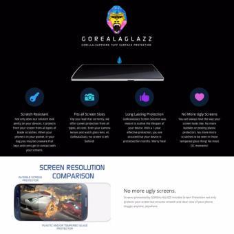 Gorealaglazz Liquid Screen Protector for iPhone - 3