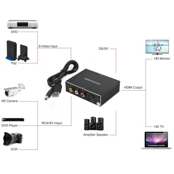 HDMI to AV + S-VIDEO Audio Video Signal Converter 1080P HD Display- intl
