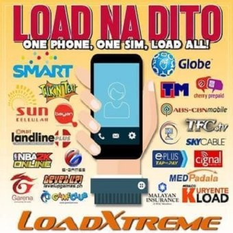 LoadXtreme Technouser Card / Lifetime Prepaid Load Discount Card - 3