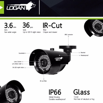 Logan Night Vision CCTV 720p Weatherproof Proof 6pcs Metal Bullet Camera & 8CH 1080N HD-XVR with 1 TB HDD Included (Black) - 5