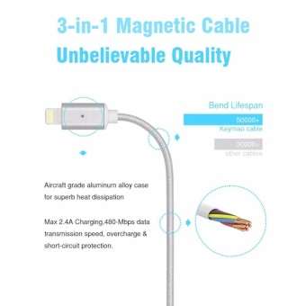 Magnetic clip-on USB Fast Charging and High Speed data TransmissionSync Braided Wire 3-in-1 Magnetic LightingMicro USBType-C MiniMetal connector for iOS or Android(1 Magnetic Charging data Cableand 3 Micro USB connector) - intl - 5