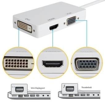 Mini Display Port to DVI VGA HDMI TV AV HDTV Adapter CableCordConventer for Mac Book. Imac Mac Book Air Mac Book Pro andMacSurface Pro Multiport Cable Converter Hub White - intl