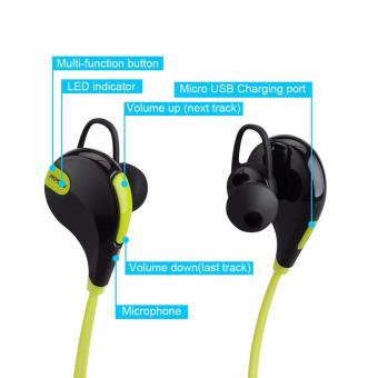 Mpow Swift Bluetooth Headphone 4.0 Stereo Sweat proof Sport w/ MicCalling Hands-free (Black/Green) - 4