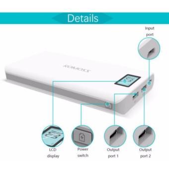 Powerbank Sense 6P 20,000mAh Durable Polymos Dual Output LED Display Power Bank with Free LED Watch set of 2 - 4