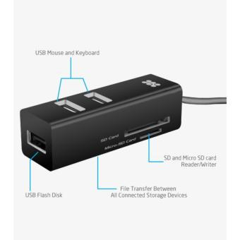 Promate proLink.OTG OTG USB Hub and Card Reader for Android Devices - 2