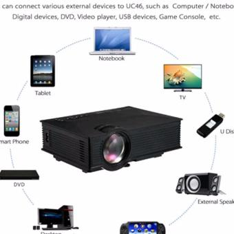 QF Unic UC46 1200 Lumens WIFI Portable LED Projector (Black) withLHR VGA to HDMI Cable Adapter
