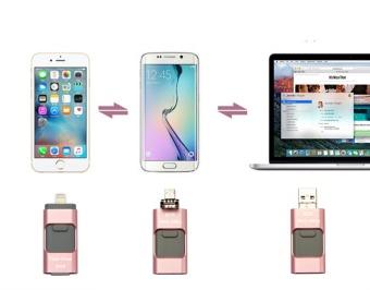 U-Disk Metal Pendrive otg USB Flash Drive for IPhone Memory Stick(128GB)Pink - 3