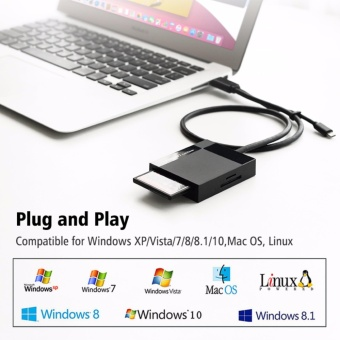 Ugreen All in 1 USB 3.0 Card Reader Super Speed TF CF MS Micro SD Card Reader Multi Smart Memory for Computer USB Card Reader-0.5m cable - intl - 5