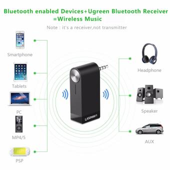 UGREEN V4.1 Wireless Bluetooth Audio Music Receiver without Mic3.5mm Hands-free Function - intl - 4