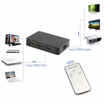 Whyus 3D 1080P 3-In 1-Out 3x1 HDMI Switch HUB Splitter withWireless Remote Control - intl