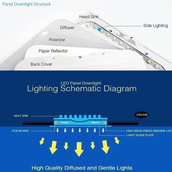Atemberaubend Led Downlight Schaltplan Fotos - Die Besten ...