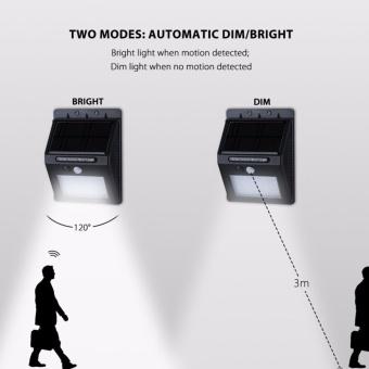 2 Pack 20 LED Solar Motion Light, Outdoor Sensor Security LED light For Garden, Pathway, Deck Stair, 400 Lumens Super Bright, Waterproof, Intelligent Two Sensing Modes - intl - 2