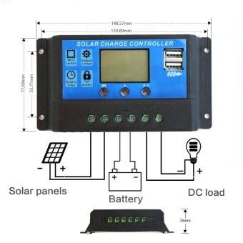30A Solar Panel Battery Regulator Auto Charge Controller 5V / 3A USB output - intl