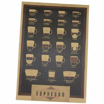 35x51cm Italy Coffee Espresso Matching Diagram Paper Poster PictureCafe Kitchen Decor Price Philippines