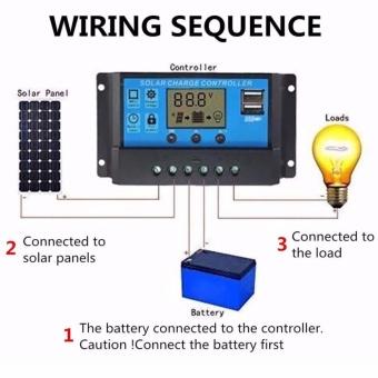 Dual USB 12V/24V Solar Panels Charge Controller Regulator 20A - intl - 5