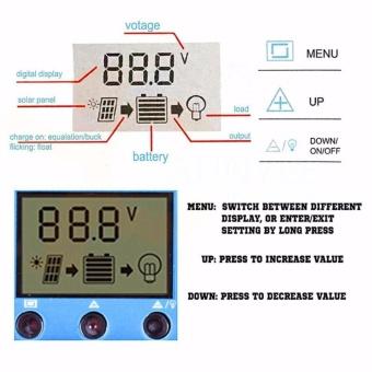 Dual USB 12V/24V Solar Panels Charge Controller Regulator 20A - intl - 4
