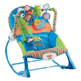 Fisher Price Toddler Rocker Frog and Snail #7033 (Blue) Price Philippines