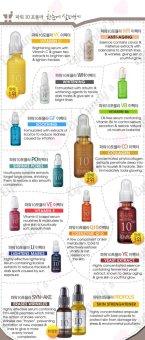 It's Skin Power 10 Formula LI Effector 30ml - 2