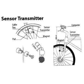 New Wireless Bicycle Cycling Bike Computer Speedometer Odometer Meter - intl - 3