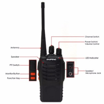 BAOFENG/POFENG UHF FM Transceiver Walkie Talkie Two-Way Radio With Charging Tray Set of 3(Black)888S - 2