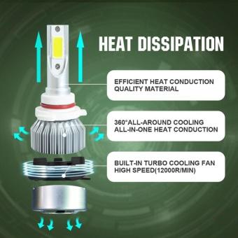 PAlight C9 Car LED Light Headlight For H1 H4 H7 H11 9005 9006 110W 20000LM Vehicle Auto Bulb Kit(9005) - intl - 2