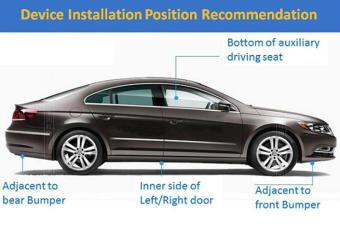 Vehicle GSM GPRS GPS Tracker Car Tracking Locator Device 60DaysStandby - intl - 5
